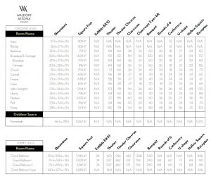 Waldorf Astoria Orlando Meetings Capacity Chart
